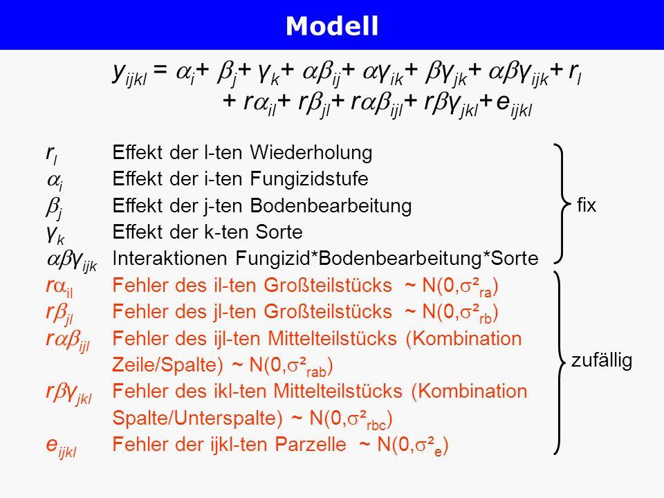 y ijkl = i + j + γ k + ij + γ ik + γ jk + γ ijk + r l + r il + r jl + r ijl + r γ jkl + e ijkl r l Effekt der l-ten Wiederholung i Effekt der i-ten Fu