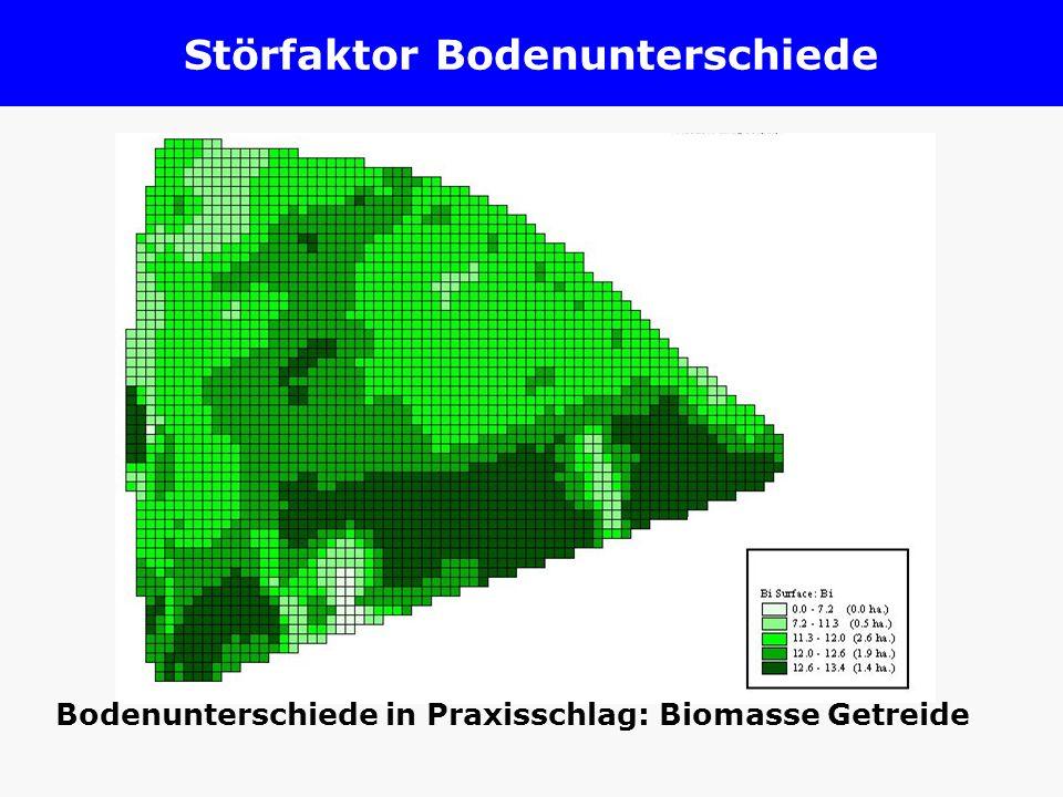 Störfaktor Bodenunterschiede Bodenunterschiede in Praxisschlag: Biomasse Getreide