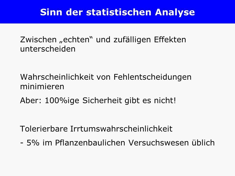 Sinn der statistischen Analyse Zwischen echten und zufälligen Effekten unterscheiden Wahrscheinlichkeit von Fehlentscheidungen minimieren Aber: 100%ig