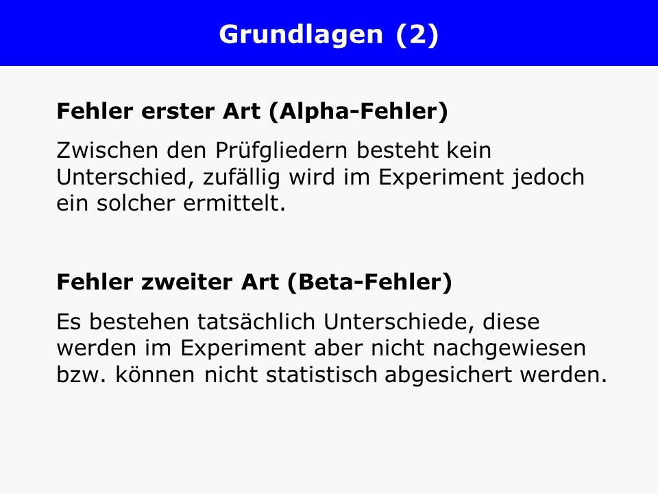 Grundlagen (2) Fehler erster Art (Alpha-Fehler) Zwischen den Prüfgliedern besteht kein Unterschied, zufällig wird im Experiment jedoch ein solcher erm