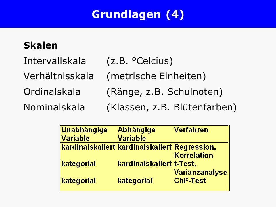 Grundlagen (4) Skalen Intervallskala(z.B. °Celcius) Verhältnisskala(metrische Einheiten) Ordinalskala(Ränge, z.B. Schulnoten) Nominalskala(Klassen, z.