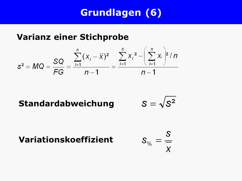 Grundlagen (6) Varianz einer Stichprobe Standardabweichung Variationskoeffizient