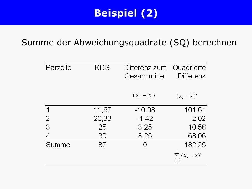 Beispiel (2) Summe der Abweichungsquadrate (SQ) berechnen