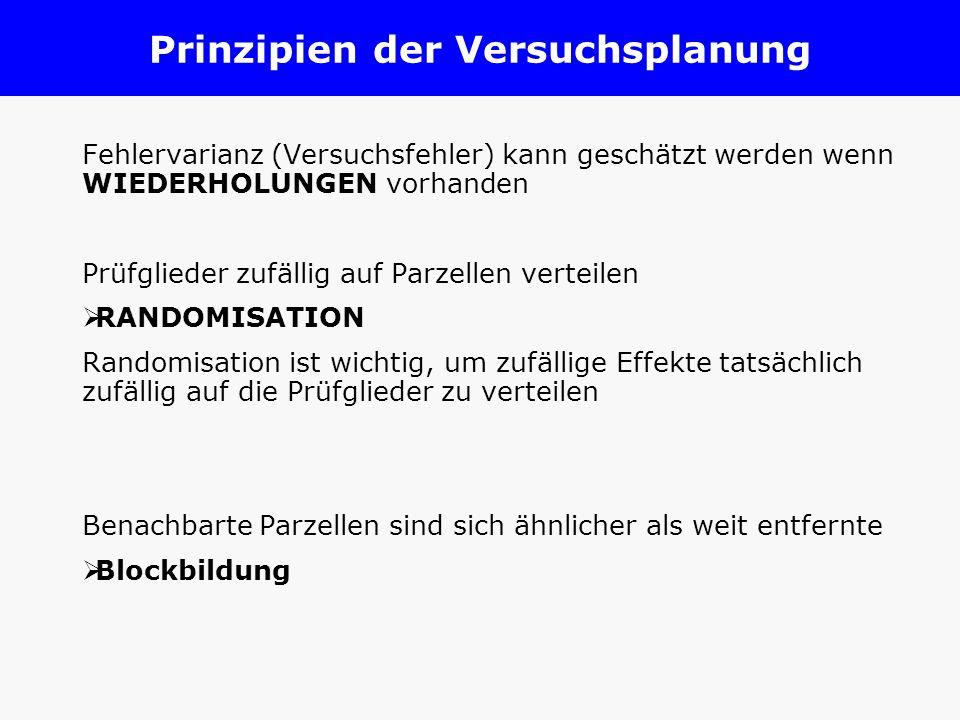 Beispiel -Kulturdeckungsgrad von Winterweizen-Sorten bestimmt -in jeder Parzelle an drei zufällig ausgewählten Punkten -Mittel auf Parzellenebene gebildet -Vier Parzellen je Sorte -Sorte Monopol am 29.