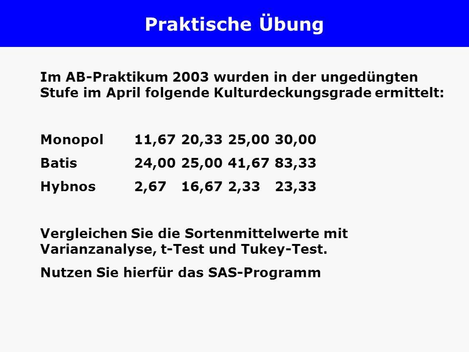 Im AB-Praktikum 2003 wurden in der ungedüngten Stufe im April folgende Kulturdeckungsgrade ermittelt: Monopol11,6720,3325,0030,00 Batis24,0025,0041,67