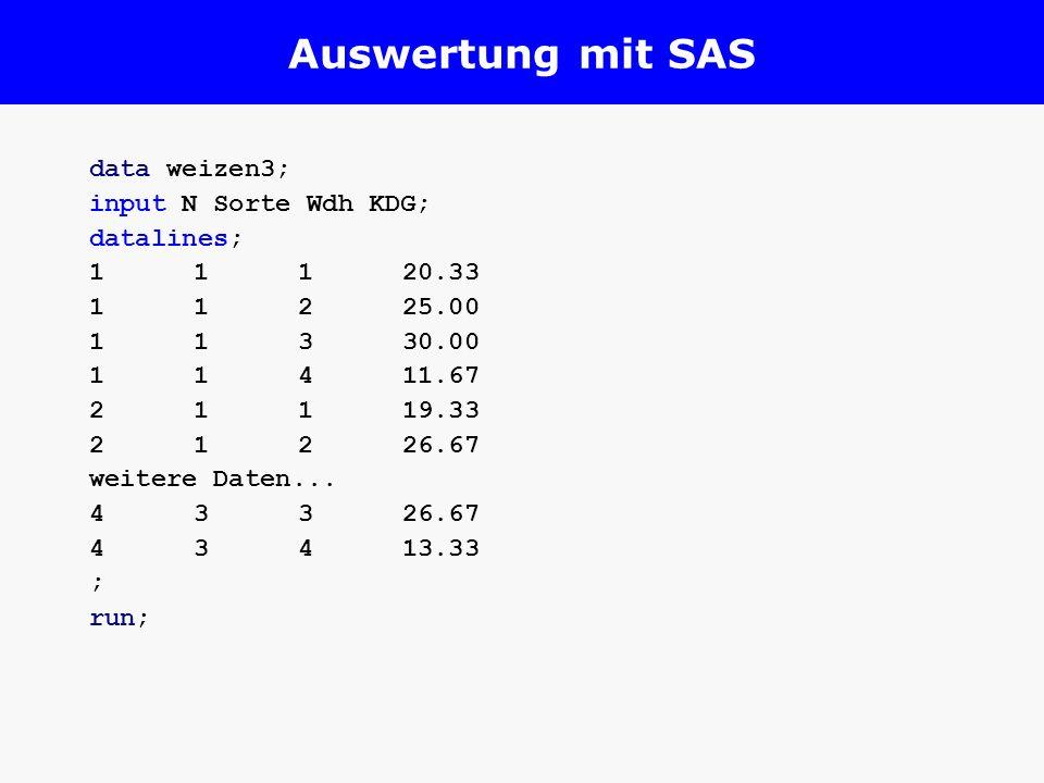 Auswertung mit SAS data weizen3; input N Sorte Wdh KDG; datalines; 11120.33 11225.00 11330.00 11411.67 21119.33 21226.67 weitere Daten... 43326.67 434