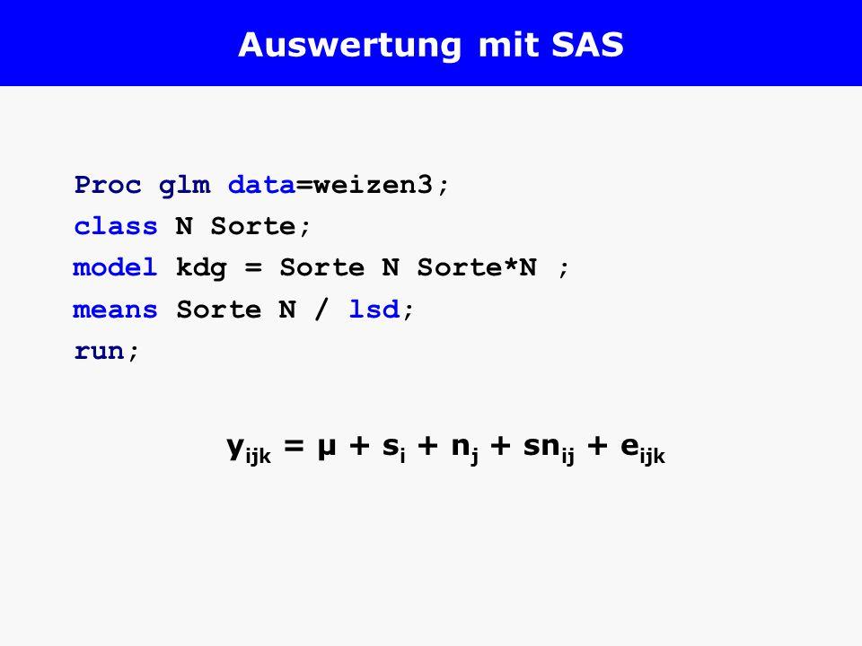 Auswertung mit SAS Proc glm data=weizen3; class N Sorte; model kdg = Sorte N Sorte*N ; means Sorte N / lsd; run; y ijk = µ + s i + n j + sn ij + e ijk