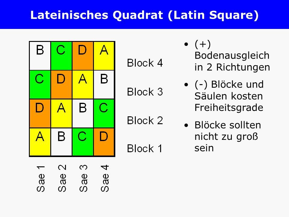 Modell Lateinisches Quadrat y ij = µ + a i + b j + c k + e ij wobei: µ Allgemeiner Mittelwert a i Effekt der i-ten Behandlung b j Effekt des j-ten Blocks c j Effekt der k-ten Säule e ijk Fehler der Parzelle mit i-ter Behandlung im j-ten Block ~N(0, σ² e ) F-Test Faktor AF = MQ A / MQ e BlockeffektF = MQ B / MQ e SäuleneffektF = MQ C / MQ e