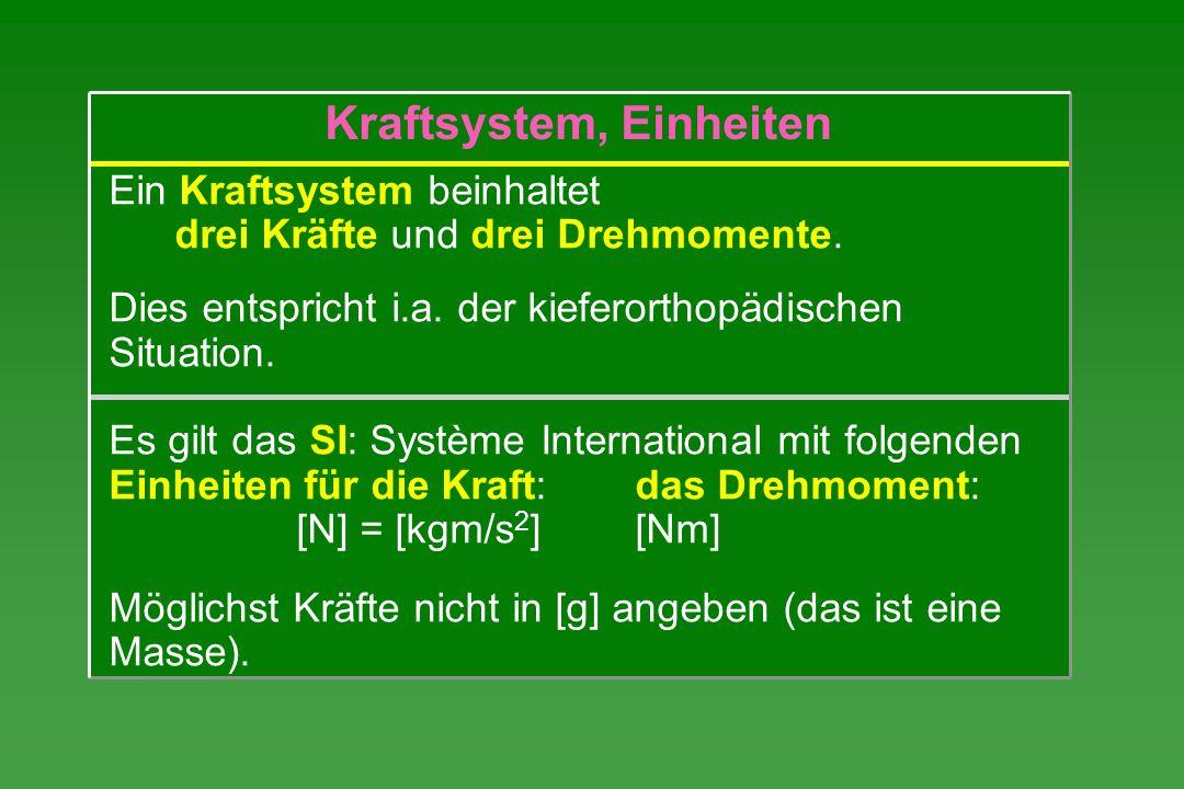 Ein Kraftsystem beinhaltet drei Kräfte und drei Drehmomente. Dies entspricht i.a. der kieferorthopädischen Situation. Es gilt das SI: Système Internat