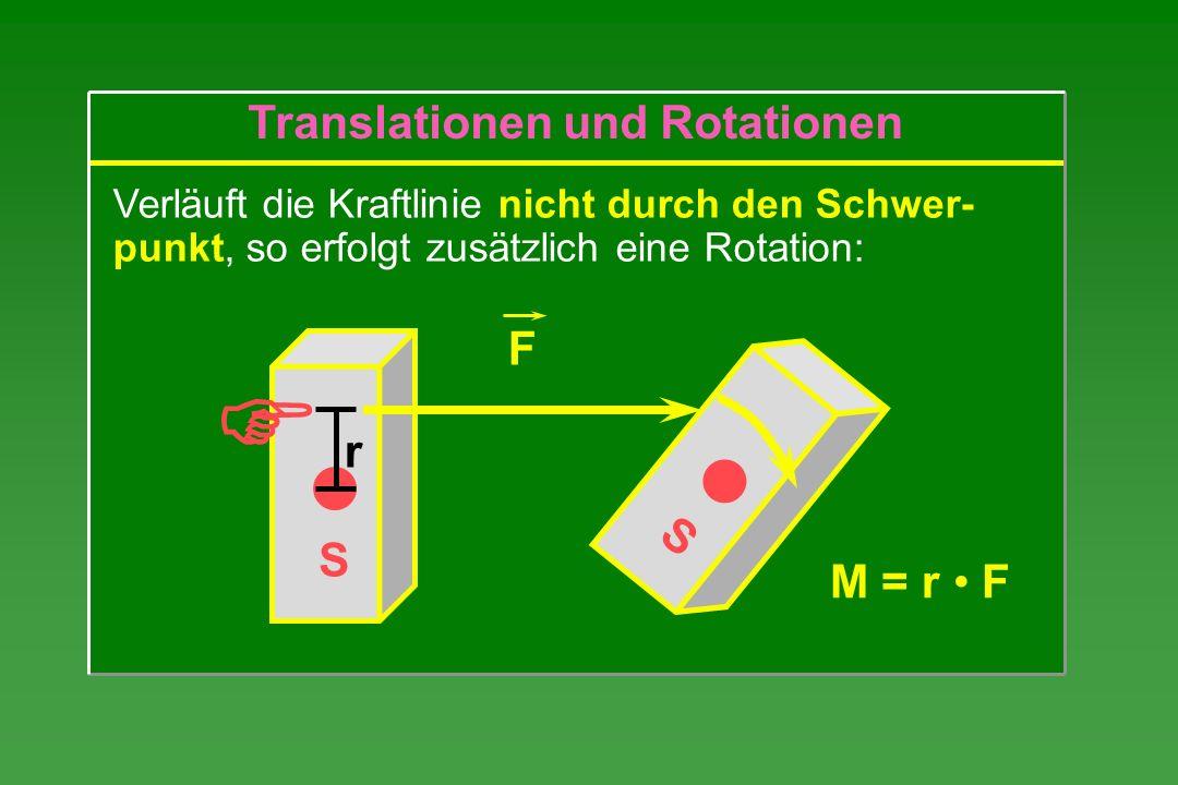 S Verläuft die Kraftlinie nicht durch den Schwer- punkt, so erfolgt zusätzlich eine Rotation: S F r M = r F Translationen und Rotationen