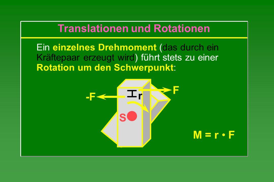 Ein einzelnes Drehmoment (das durch ein Kräftepaar erzeugt wird) führt stets zu einer Rotation um den Schwerpunkt: S F r -F Translationen und Rotation
