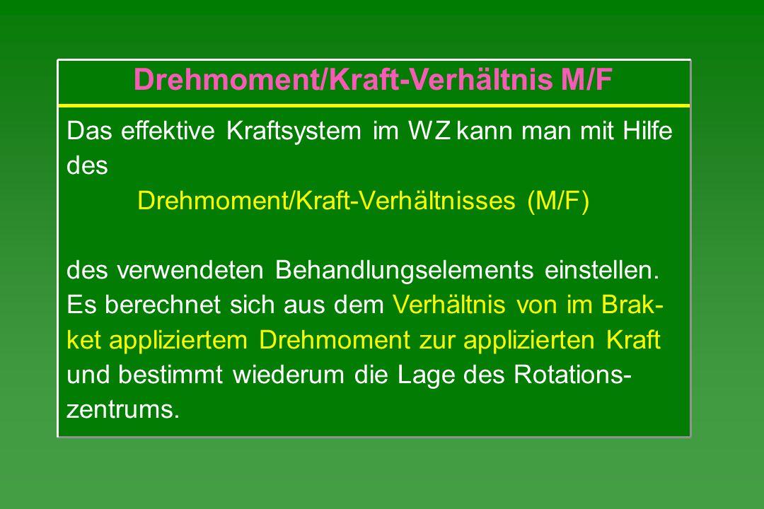 Das effektive Kraftsystem im WZ kann man mit Hilfe des Drehmoment/Kraft-Verhältnisses (M/F) des verwendeten Behandlungselements einstellen. Es berechn