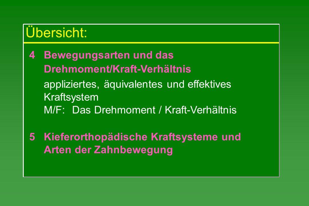 und zugehöriges M/F-Verhältnis Lage des Art der Zahn- erforderliches RZ bewegung M/F unendlich Translation M/F = Br - WZ Inzisal- Torque kanteM/F > Br - WZ WZ RZ WZBr 8 RZ