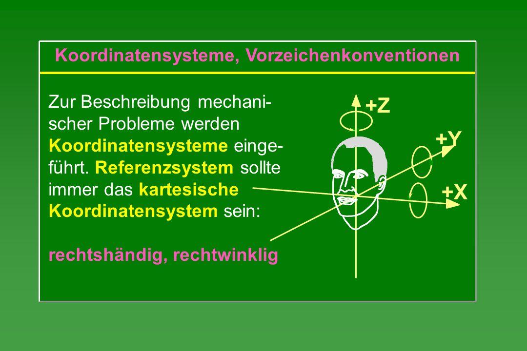 Zur Beschreibung mechani- scher Probleme werden Koordinatensysteme einge- führt. Referenzsystem sollte immer das kartesische Koordinatensystem sein: r
