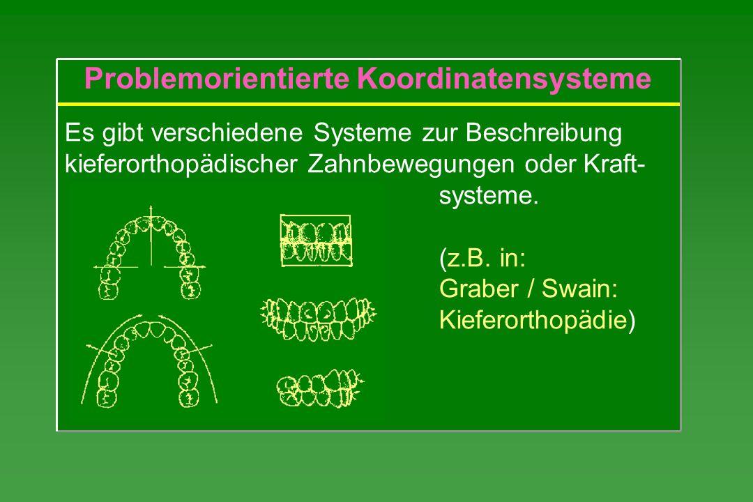 Es gibt verschiedene Systeme zur Beschreibung kieferorthopädischer Zahnbewegungen oderKraft- systeme. (z.B. in: Graber / Swain: Kieferorthopädie) Prob