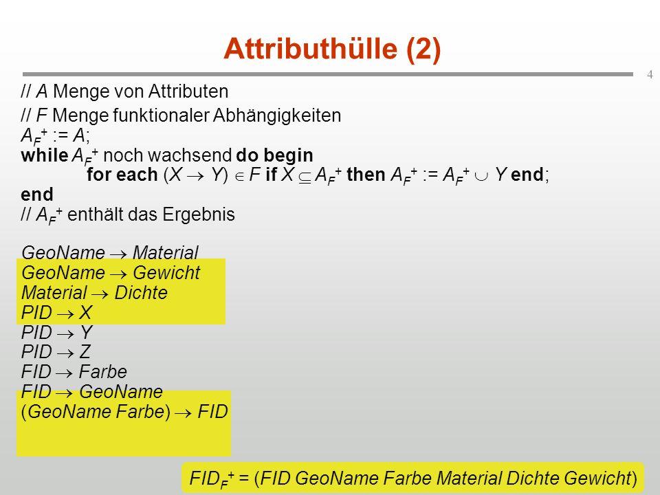 5 Attributhülle (2) // A Menge von Attributen // F Menge funktionaler Abhängigkeiten A F + := A; while A F + noch wachsend do begin for each (X Y) F if X A F + then A F + := A F + Y end; end // A F + enthält das Ergebnis GeoName Material GeoName Gewicht Material Dichte PID X PID Y PID Z FID Farbe FID GeoName (GeoName Farbe) FID (FID PID) F + = (FID PID GeoName Farbe Material Dichte Gewicht X Y Z)