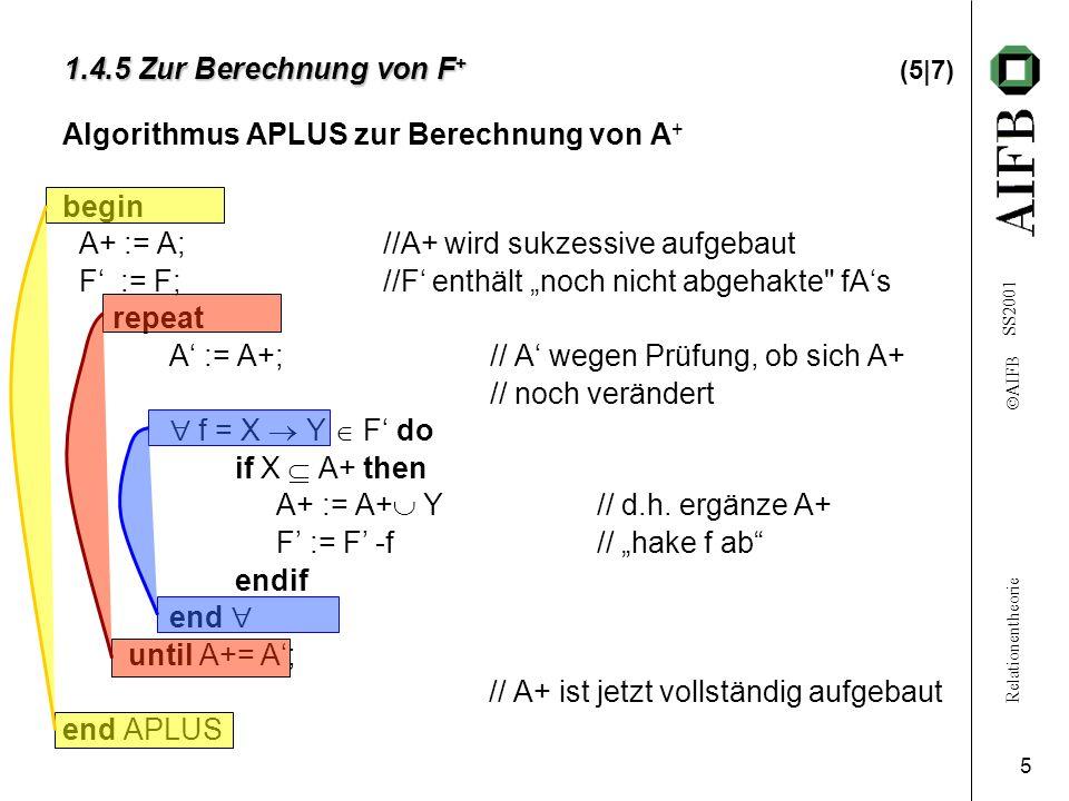 Relationentheorie AIFB SS2001 5 Algorithmus APLUS zur Berechnung von A + begin A+ := A;//A+ wird sukzessive aufgebaut F := F;//F enthält noch nicht abgehakte fAs repeat A := A+;// A wegen Prüfung, ob sich A+ // noch verändert f = X Y F do if X A+ then A+ := A+ Y// d.h.