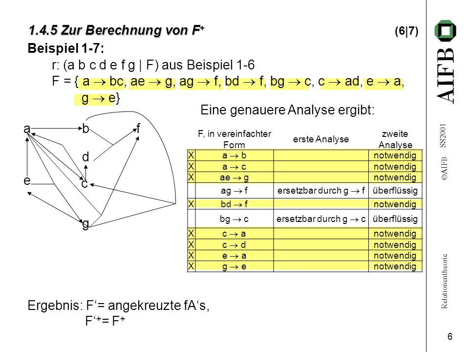 Relationentheorie AIFB SS2001 6 F, in vereinfachter Form erste Analyse zweite Analyse X a b notwendig X a c notwendig X ae g notwendig ag fersetzbar durch g f überflüssig X bd f notwendig bg cersetzbar durch g c überflüssig X c a notwendig X c d notwendig X e a notwendig X g e notwendig 1.4.5 Zur Berechnung von F + 1.4.5 Zur Berechnung von F + (6|7) ab e d c g f Beispiel 1-7: r: (a b c d e f g | F) aus Beispiel 1-6 F = { a bc, ae g, ag f, bd f, bg c, c ad, e a, g e} Eine genauere Analyse ergibt: Ergebnis: F= angekreuzte fAs, F + = F +