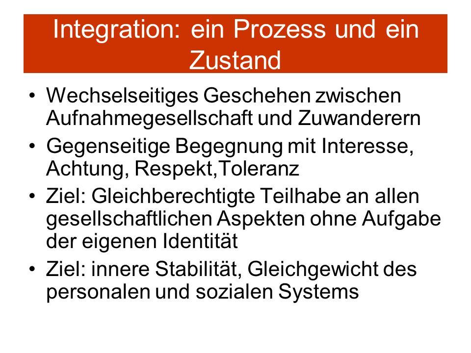 Integration: ein Prozess und ein Zustand Wechselseitiges Geschehen zwischen Aufnahmegesellschaft und Zuwanderern Gegenseitige Begegnung mit Interesse,