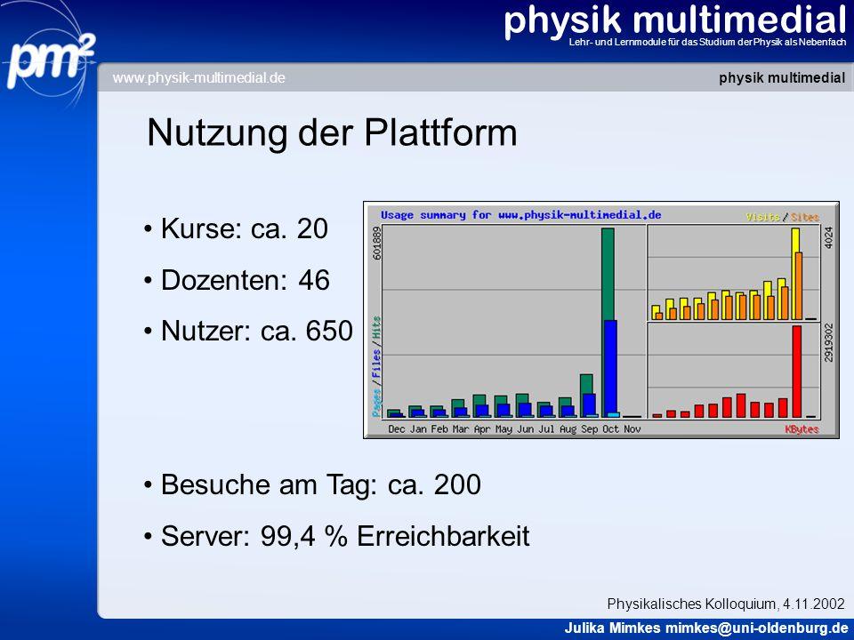 physik multimedial Lehr- und Lernmodule für das Studium der Physik als Nebenfach Nutzung der Plattform Kurse: ca. 20 Dozenten: 46 Nutzer: ca. 650 Besu