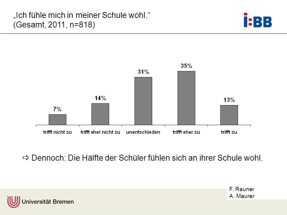 F. Rauner A. Maurer Ich fühle mich in meiner Schule wohl. (Gesamt, 2011, n=818) Dennoch: Die Hälfte der Schüler fühlen sich an ihrer Schule wohl.