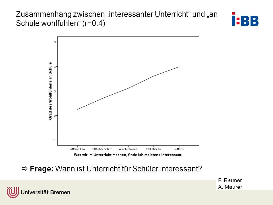 F. Rauner A. Maurer Zusammenhang zwischen interessanter Unterricht und an Schule wohlfühlen (r=0.4) Frage: Wann ist Unterricht für Schüler interessant
