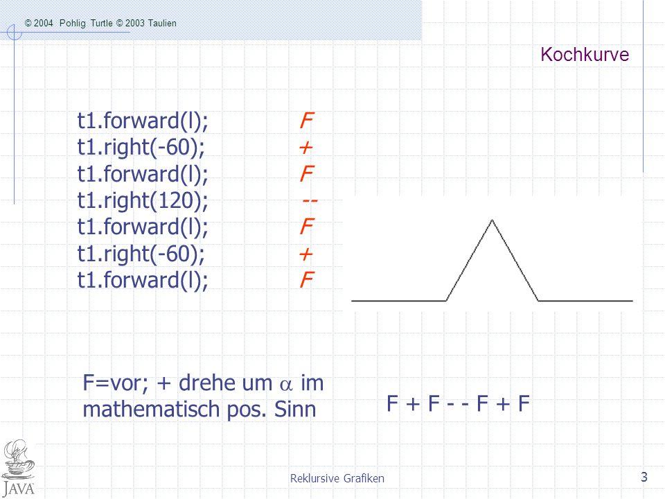 © 2004 Pohlig Turtle © 2003 Taulien Reklursive Grafiken 4 Kochkurve F + F - - F + F Ersetze F durch F + F - - F + F mit schritt/3 Setzt man das Verfahren bel.