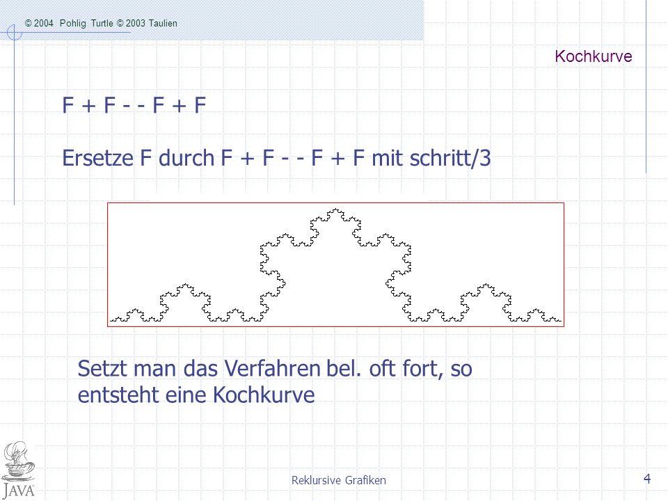 © 2004 Pohlig Turtle © 2003 Taulien Reklursive Grafiken 5 Kochkurve.java public void zeichne() { double l = 350; t1.jumpTo(-180,-50); t1.turnTo(0); t1.zeichneKochkurve(l); } Die neue Methode in RekursionsTurtle public void zeichneKochkurve(double l){ if(l<2) forward(l); else{ zeichneKochkurve(l/3); //L left(60); //+ zeichneKochkurve(l/3); //L right(120); //-- zeichneKochkurve(l/3); //L left(60); //+ zeichneKochkurve(l/3); //L }