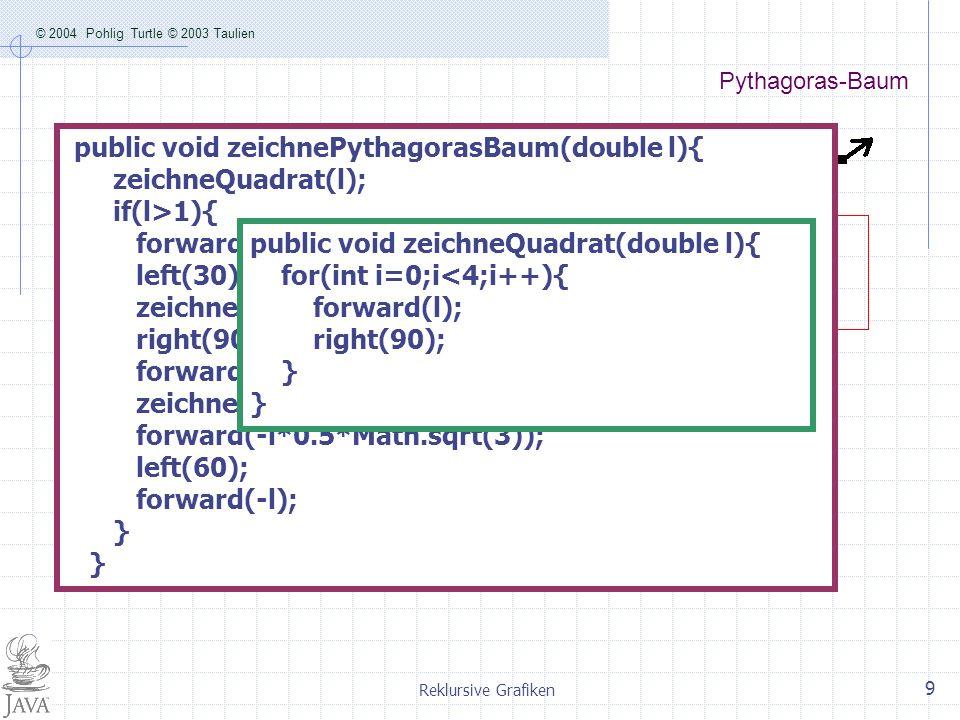 © 2004 Pohlig Turtle © 2003 Taulien Reklursive Grafiken 9 Pythagoras-Baum public void zeichne() { double l=60; t1.jumpTo(40,-150); t1.turnTo(90); t1.z