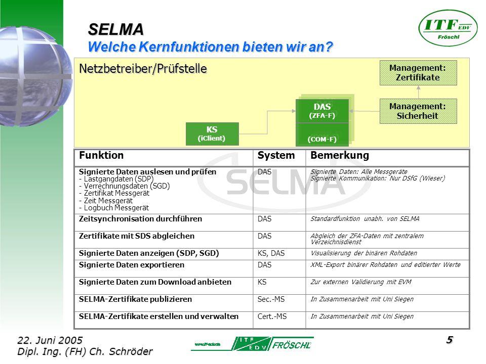 16 SELMA iclient: XML-Download 22. Juni 2005 Dipl. Ing. (FH) Ch. Schröder