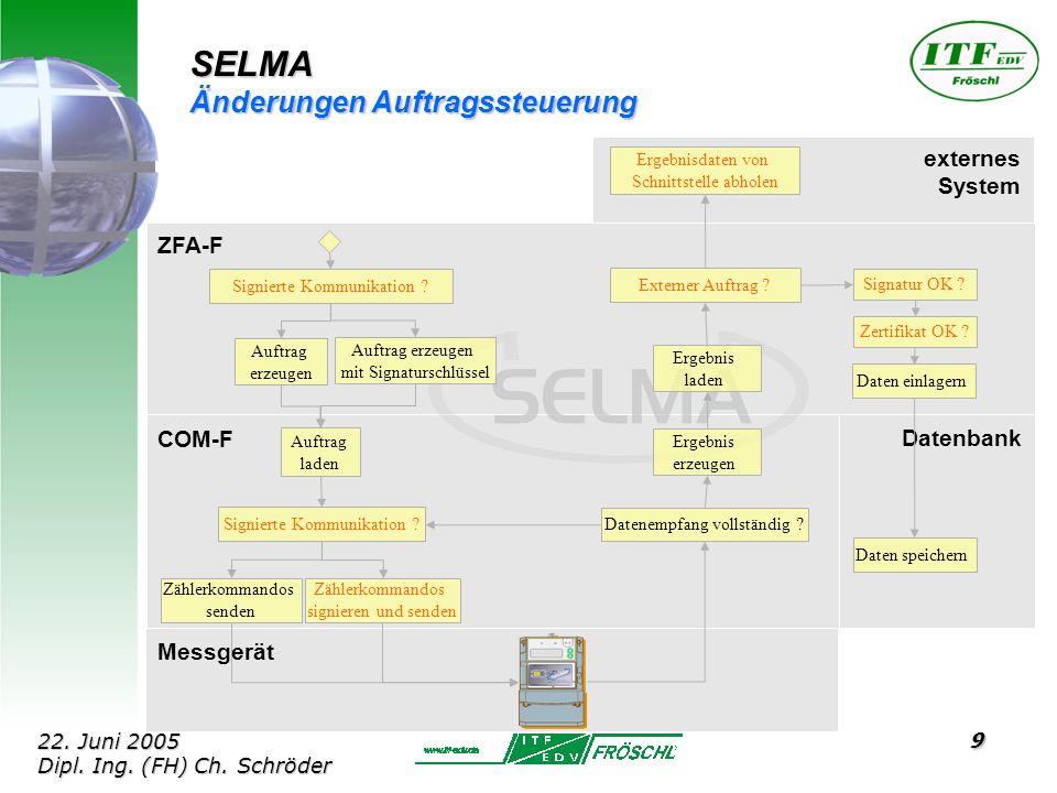 10 SELMA Anwendungsclient: Messstelleneingabe (erweitert) 22.