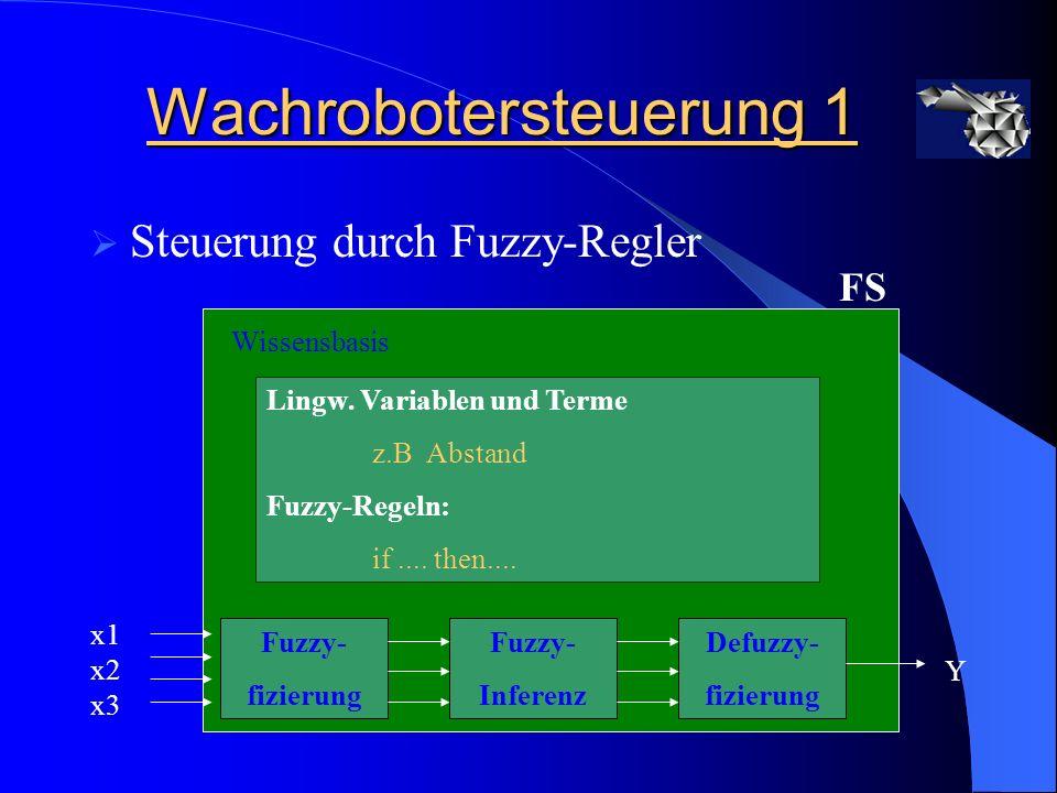 Wachrobotersteuerung 1 Steuerung durch Fuzzy-Regler Wissensbasis Lingw. Variablen und Terme z.B Abstand Fuzzy-Regeln: if.... then.... Fuzzy- Inferenz