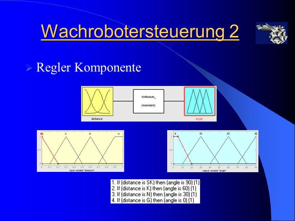 Regler Komponente Wachrobotersteuerung 2
