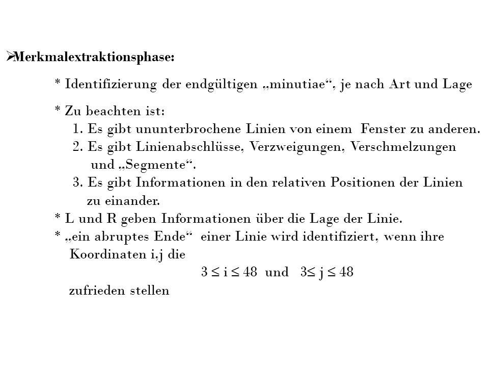 Merkmalextraktionsphase: * Identifizierung der endgültigen minutiae, je nach Art und Lage * Zu beachten ist: 1. Es gibt ununterbrochene Linien von ein