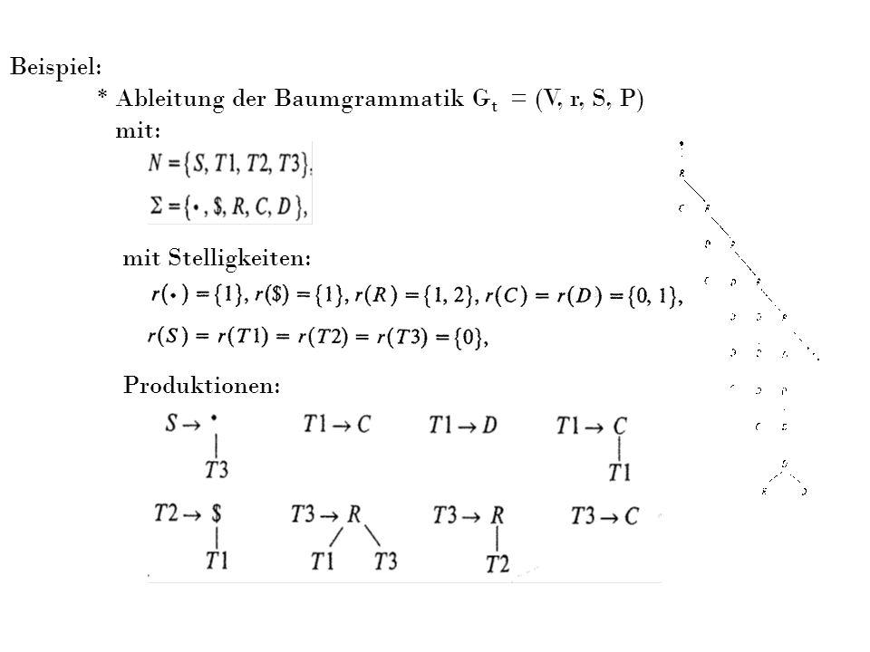 Beispiel: * Ableitung der Baumgrammatik G t = (V, r, S, P) mit: mit Stelligkeiten: Produktionen: