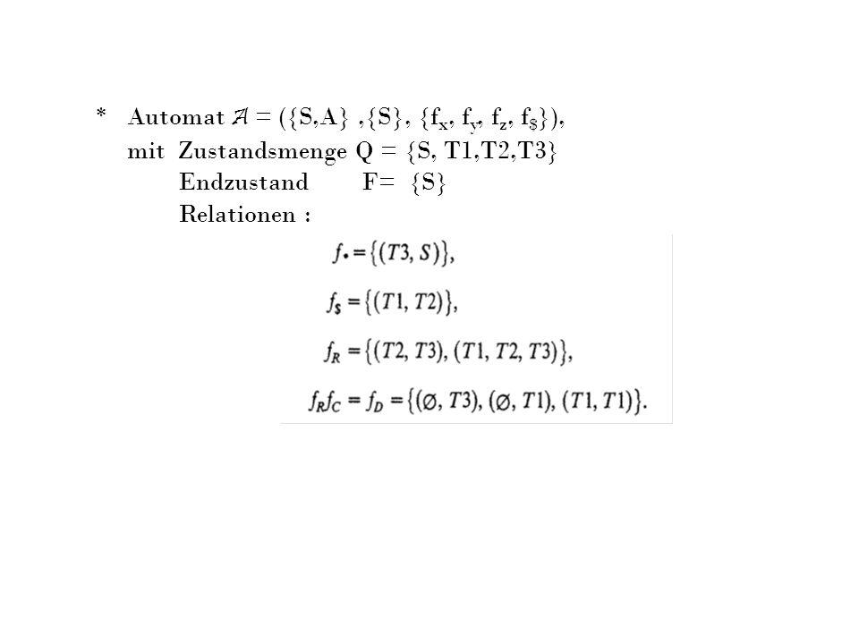 * Automat A = ({S,A},{S}, {f x, f y, f z, f $ }), mit Zustandsmenge Q = {S, T1,T2,T3} Endzustand F= {S} Relationen :