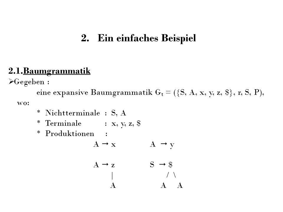 2. Ein einfaches Beispiel 2.1.Baumgrammatik Gegeben : eine expansive Baumgrammatik G t = ({S, A, x, y, z, $}, r, S, P), wo: * Nichtterminale : S, A *