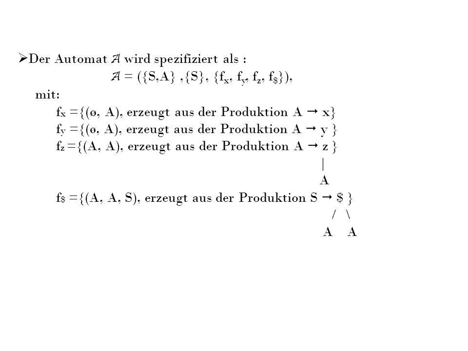 Der Automat A wird spezifiziert als : A = ({S,A},{S}, {f x, f y, f z, f $ }), mit: f x ={(ø, A), erzeugt aus der Produktion A x} f y ={( ø, A), erzeug