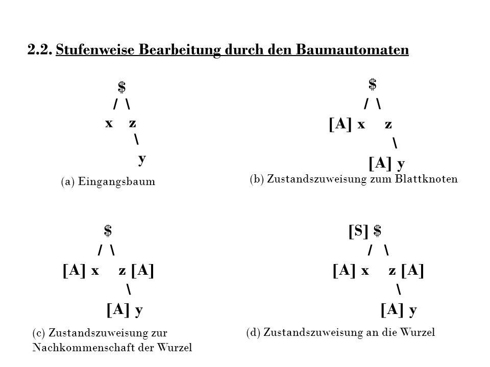 (a) Eingangsbaum (b) Zustandszuweisung zum Blattknoten (c) Zustandszuweisung zur Nachkommenschaft der Wurzel (d) Zustandszuweisung an die Wurzel 2.2.