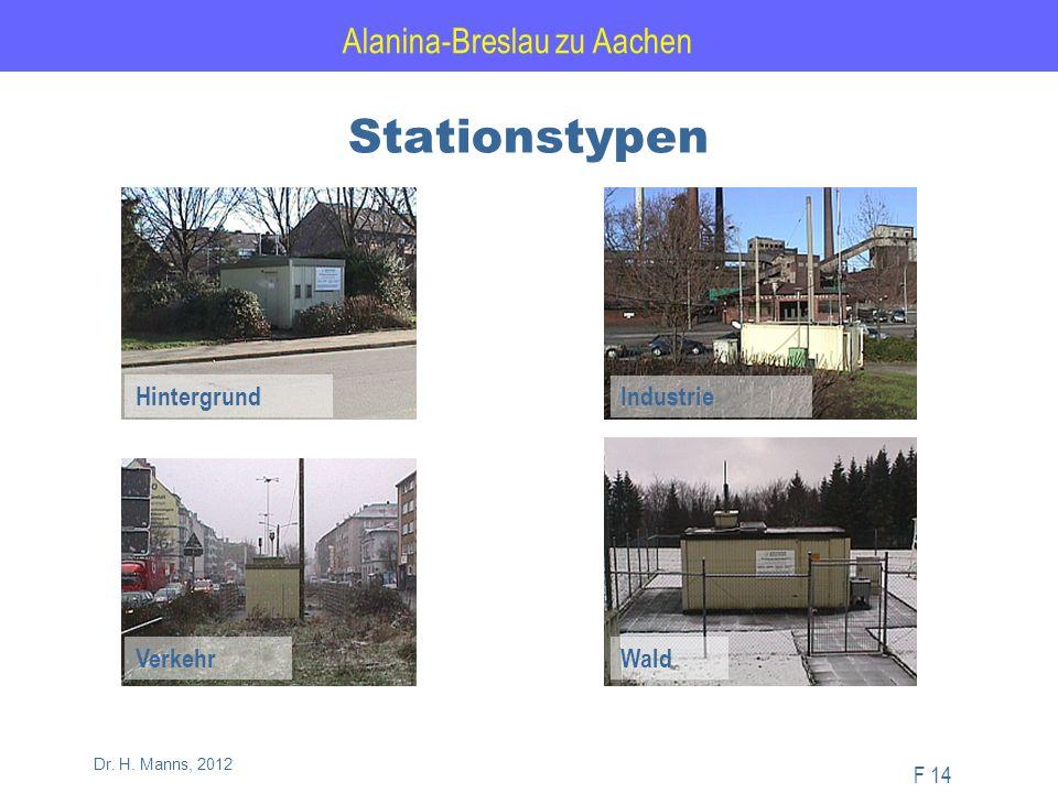 Alanina-Breslau zu Aachen F 14 Dr. H. Manns, 2012 Stationstypen Hintergrund Industrie VerkehrWald