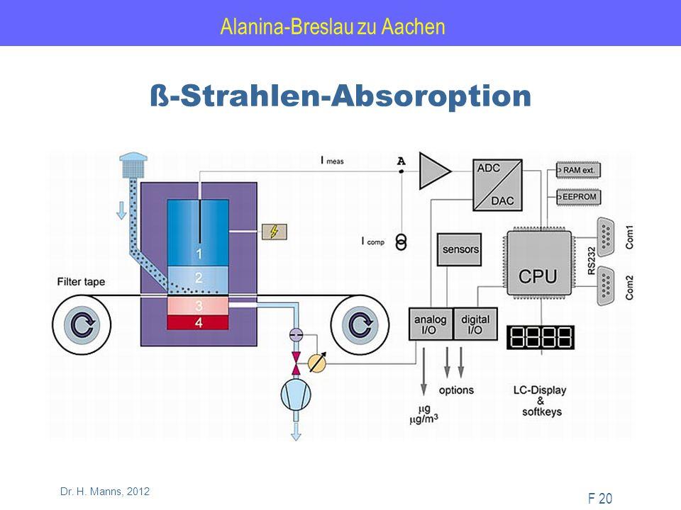 Alanina-Breslau zu Aachen F 20 Dr. H. Manns, 2012 ß-Strahlen-Absoroption