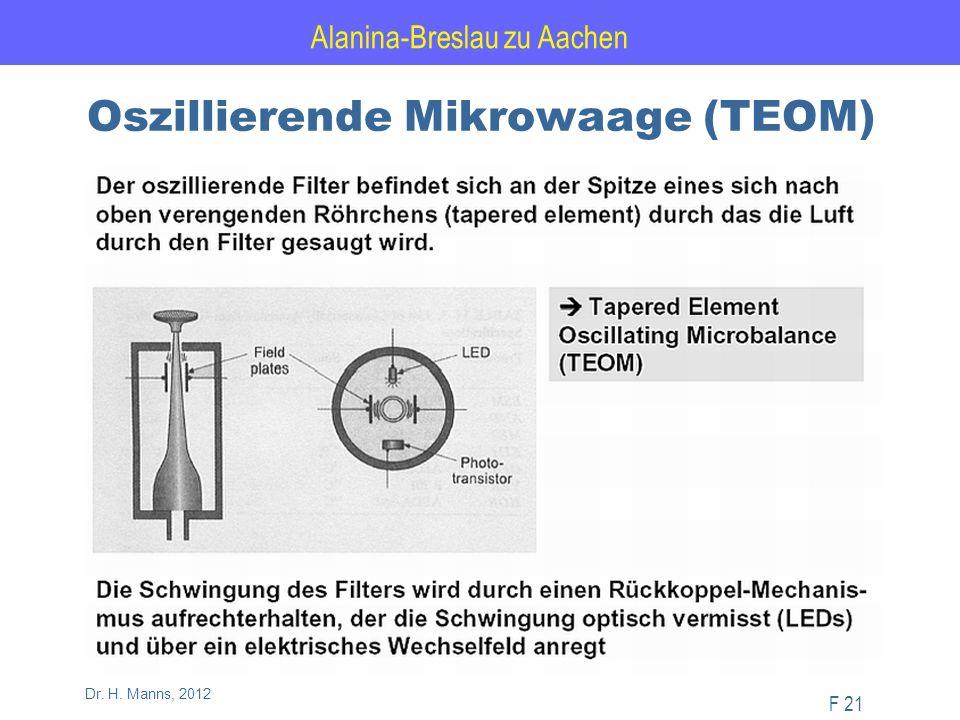 Alanina-Breslau zu Aachen F 21 Dr. H. Manns, 2012 Oszillierende Mikrowaage (TEOM)