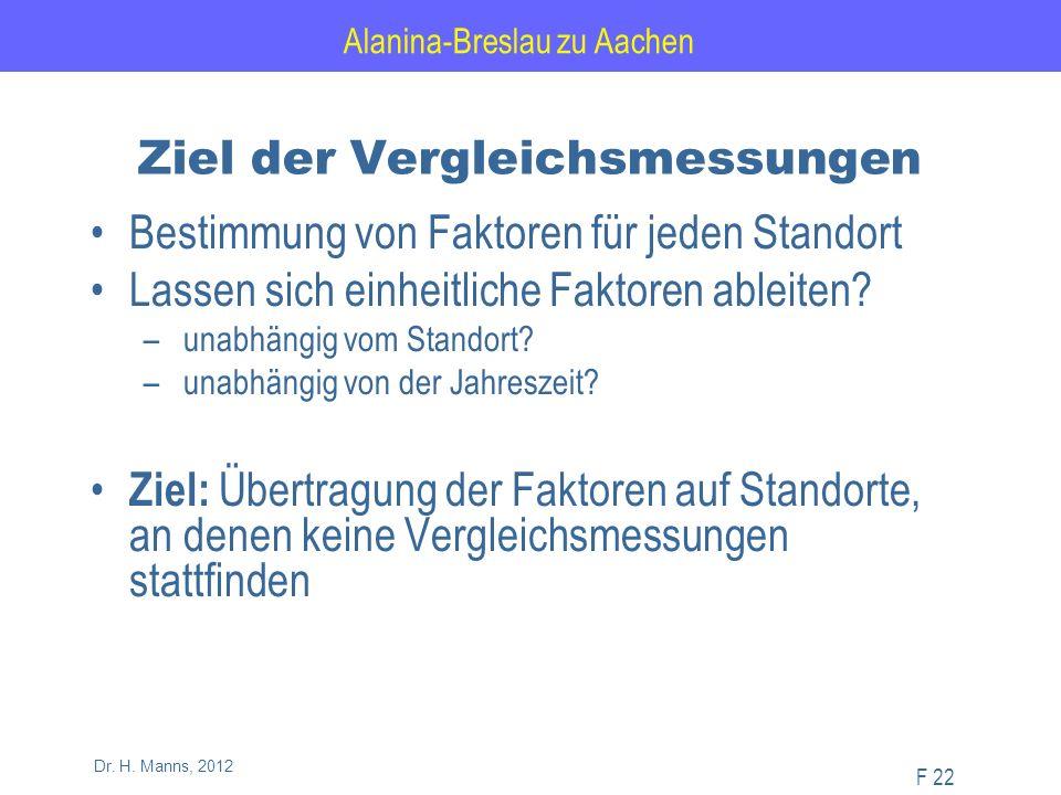 Alanina-Breslau zu Aachen F 22 Dr. H.