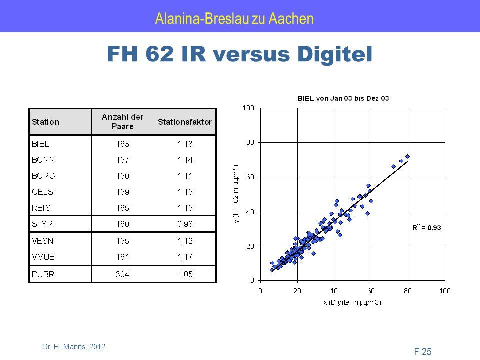 Alanina-Breslau zu Aachen F 25 Dr. H. Manns, 2012 FH 62 IR versus Digitel