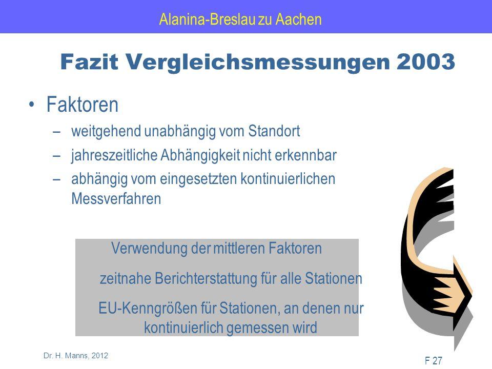 Alanina-Breslau zu Aachen F 27 Dr. H.