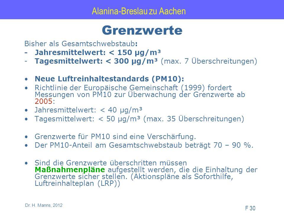 Alanina-Breslau zu Aachen F 30 Dr. H.