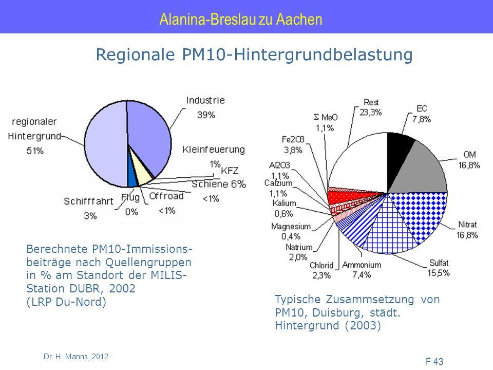 Alanina-Breslau zu Aachen F 43 Dr. H.