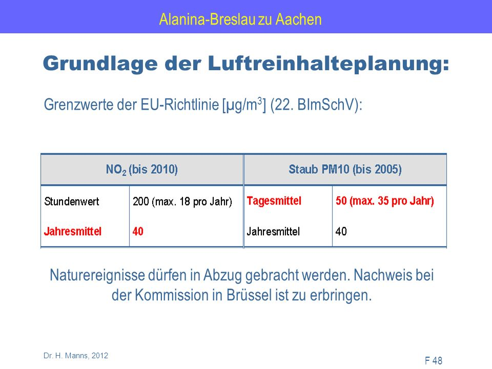 Alanina-Breslau zu Aachen F 48 Dr. H.