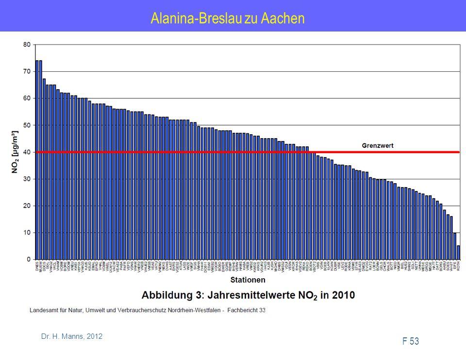 Alanina-Breslau zu Aachen F 53 Dr. H. Manns, 2012