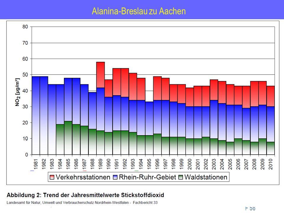 Alanina-Breslau zu Aachen F 56 Dr. H. Manns, 2012